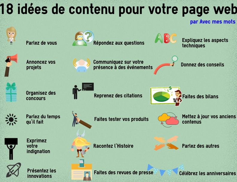 18 idées de contenu pour votre page web